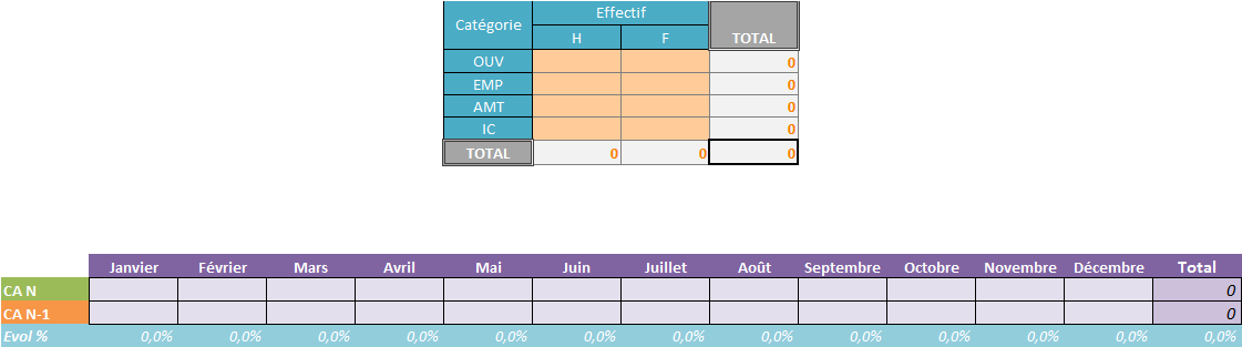 Transposition multiples 1